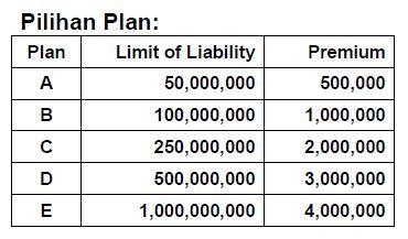 QBE SME Public Liability Plan